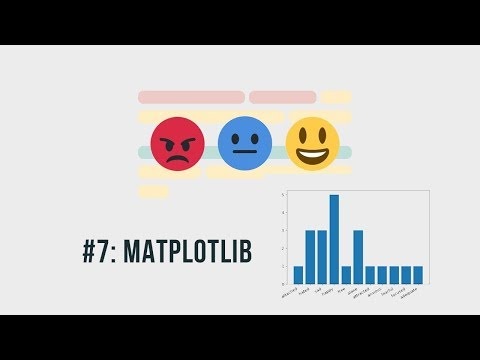 Facebook Sentiment Analysis - Part 04из YouTube · Длительность: 17 мин22 с