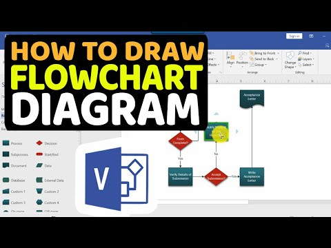 How To Draw Basic Flowchart Diagram in Microsoft Visio
