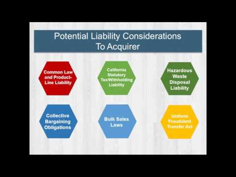 Structuring Business Acquisitions to Minimize Potential Liabilities to the Acquirer