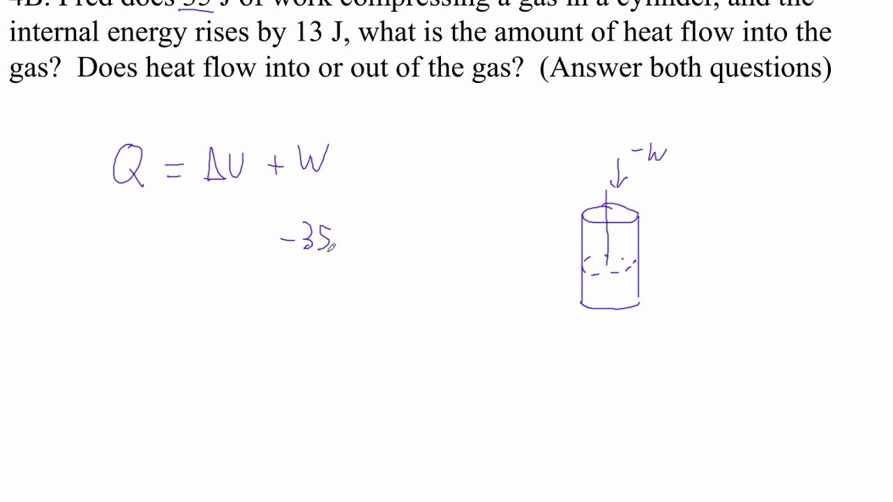 medium resolution of pv diagram worksheet