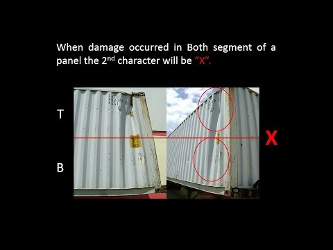 IICL CEDEX ISO EDIS Container Damage Location Code