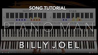 How to play: Billy Joel - Piano Man | Song Tutorial. Piano Couture Original Piano Tutorial.