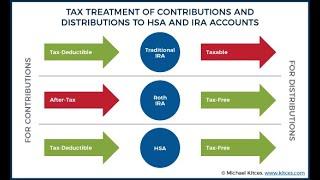 Tax Saving Strategies for High Income Earners