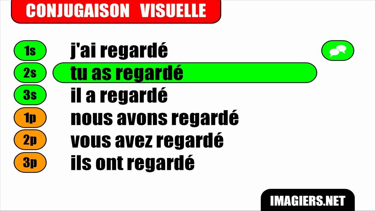 French Verb Conjugation Regarder Indicatif Passe Compose Youtube