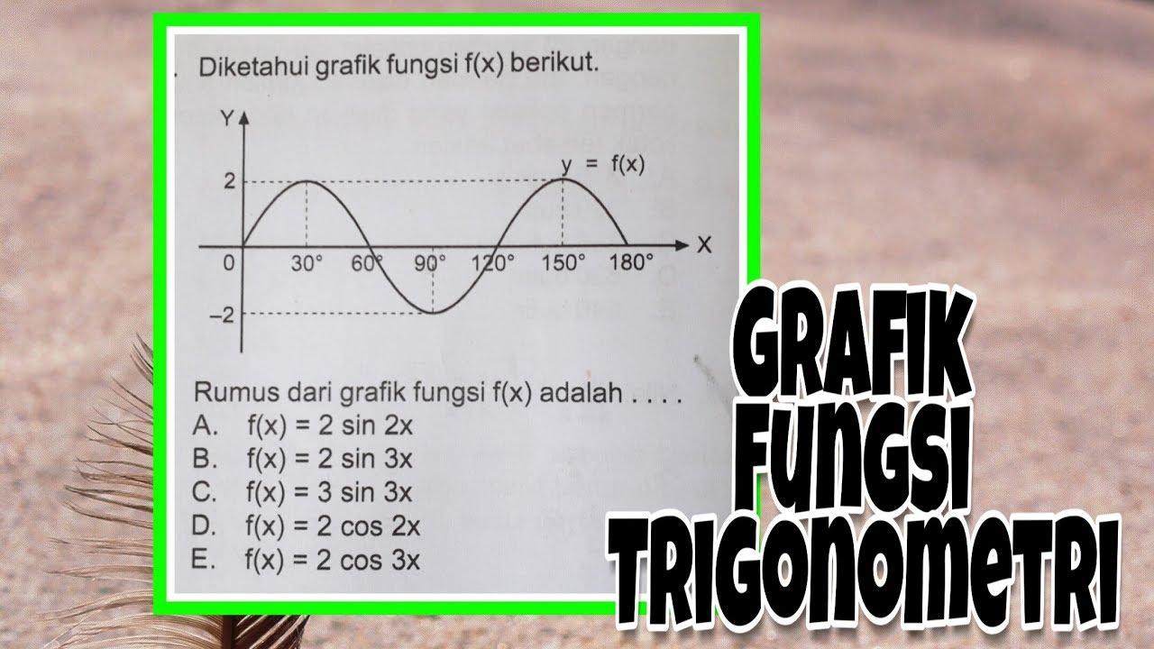 Ini adalah fungsi dasar dalam trigonometri dari suatu sudut dalam derajat. Grafik Fungsi Trigonometri Youtube