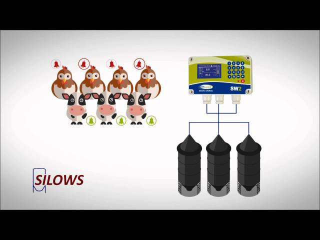 CTI Control - Silow system - Now available from Finrone Systems Limited