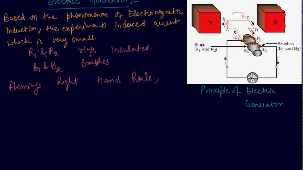 Electric Generator   Class 10 Physics Magnetic Effects of Electric Current