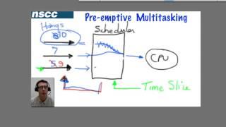 Intro to Multitasking