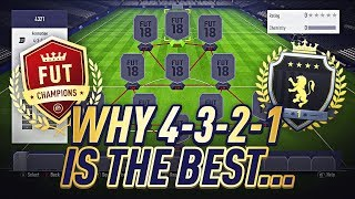BEST FORMATION AFTER PATCH!!! 4-3-2-1 W/ CUSTOM TACTICS & PLAYER INSTRUCTIONS! FIFA 18 FUT CHAMPIONS