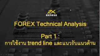 Forex VDO Trend line & Support Resistant line
