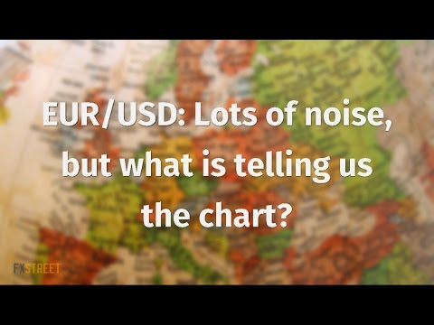 EUR/USD: Lots of noise, but what is telling us the chart?