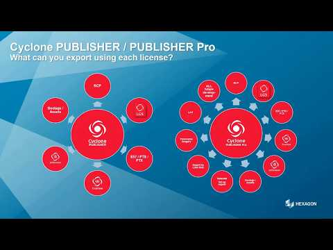 At quick look at the new Leica Cyclone PUBLISHER Landscape for 2020