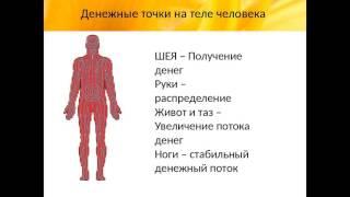 Денежные точки на теле человека