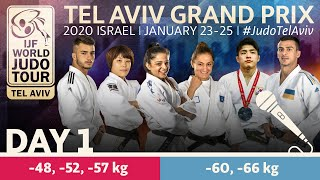 Judo Grand-Prix Tel Aviv 2020 - Day 1: Elimination Commentated