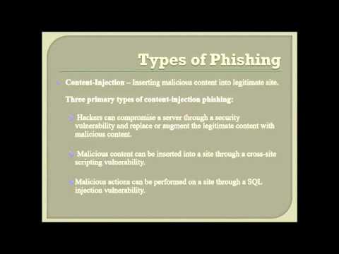 INTRODUCTION TO PHISHING IN HINDI