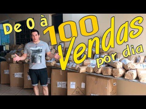 De 0 à 100 Vendas por Dia no E-commerce ? Veja Como