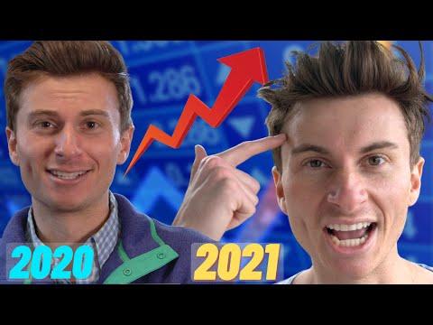 Robinhood users in 2020 Vs. 2021