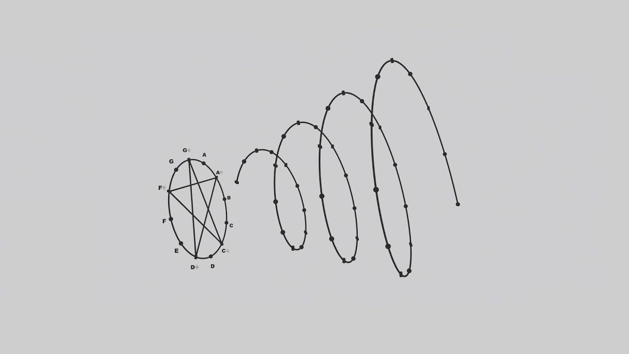 Spirals of Light