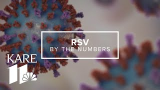 RSV in Minnesota: By the numbers