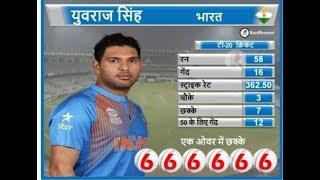 Gambar cover ये हैं विश्व के 3 विस्फोटक बल्लेबाज जिन्होंने 12 गेंदों में अर्धशतक जड़ा है जानिए किसका अर्धशतक्....
