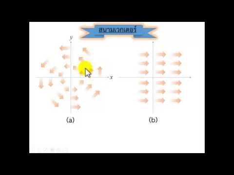 Tensor in 2D - คาบแรก