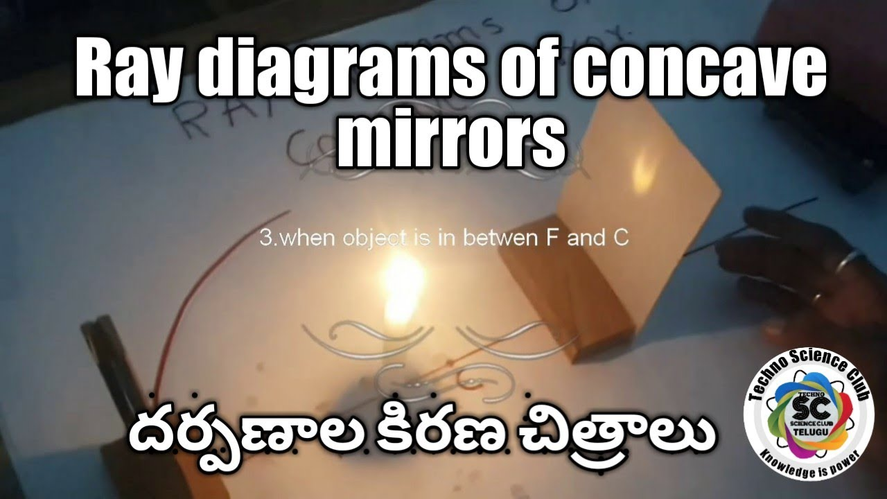 Uses of convex concave mirrors leaftv