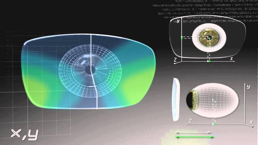 La Technologie Eyecode   mesures ultra précises et personnalisation pour  vos verres Essilor 8de2b80799a9