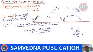 RELATIVE MOTION BETWEEN TWO PROJECTILES
