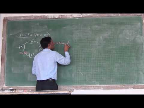 IEEE Standards For LAN_lecture 10_IEEE 802 5 Token Ring PART I By Sunil Kumbhar