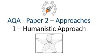 Humanistic - Approaches (5.04) Psychology AQA paper 2