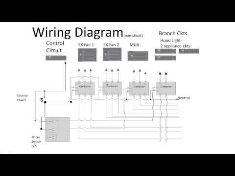 hqdefault?sqpd oaymwEWCKgBEF5IWvKriqkDCQgBFQAAiEIYAQdd6rsdAOn4CLDKf32T59iQvoDQPKVcckO1j1dl2w shunt trip circuit breaker wiring diagram efcaviation com ansul shunt trip wiring diagram at crackthecode.co