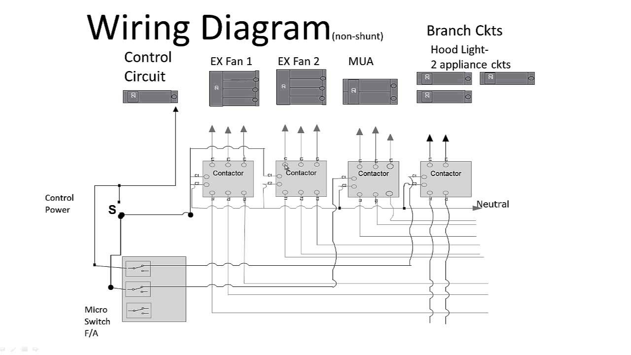 wiring diagram for a kitchen [ 1280 x 720 Pixel ]