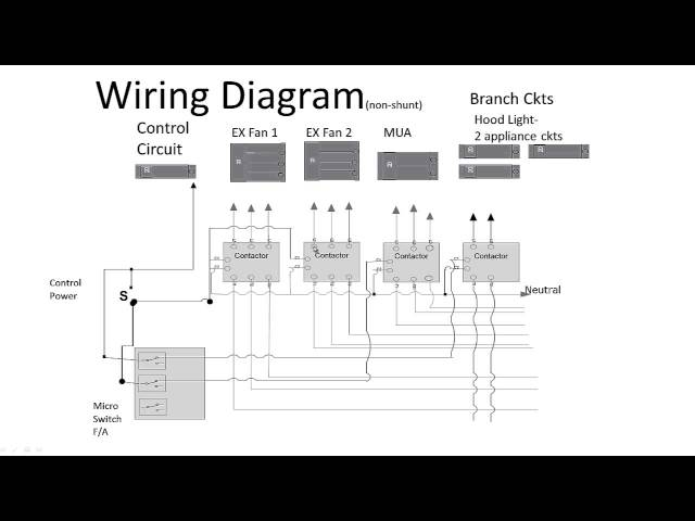 Shunt Trip And Micro Switch Wiring Diagram Wiring Solutions