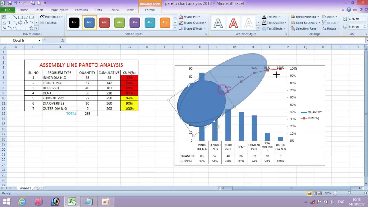 Pareto chart make in excel sheet live video qc tool also youtube rh