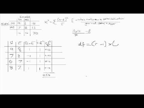 Tutorial: Calculating Chi-square (X2) By Hand