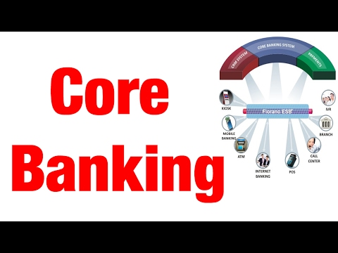 Core banking Explained   All Banks Server is connected with one hub