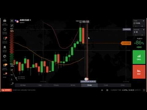 how to apply Bollinger bands indicator iq option – trading binary options strategies
