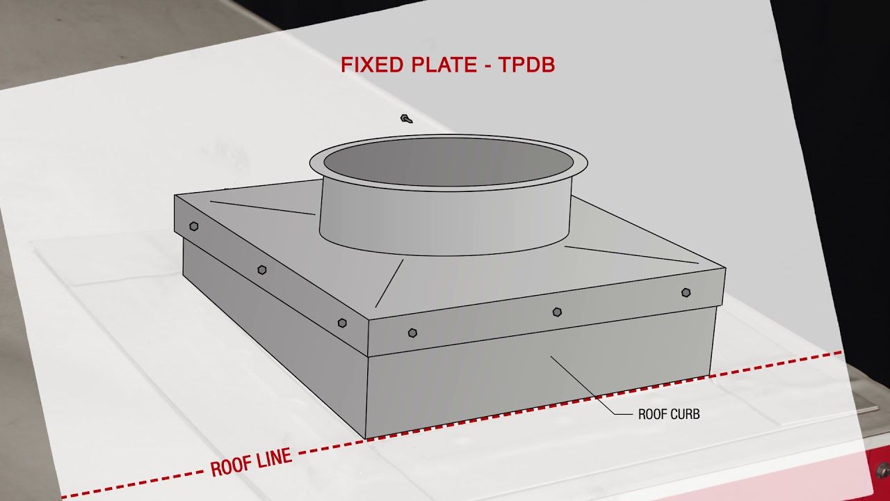 Single Wall Duct Installation Curbs Amp Transition Plates