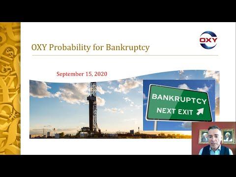 Occidental Petroleum (OXY) Bankruptcy Probability