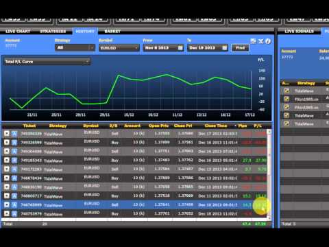 Archive Time Efficient FX Trading