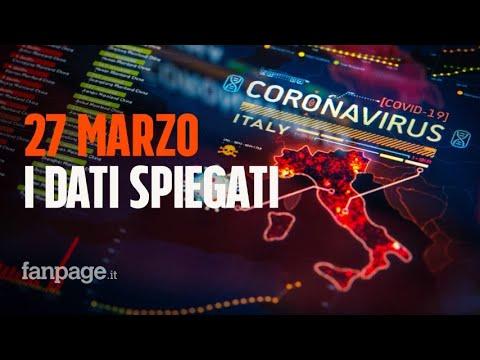 Coronavirus, il bollettino del 27 marzo: mille morti fanno paura, ma il picco si avvicina