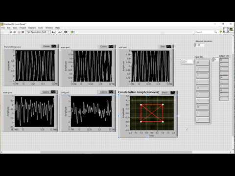 Quadrature phase-shift keying (QPSK) using LabVIEW