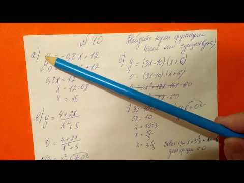 Как определить нули функции