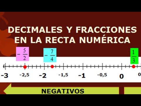 LOS DECIMALES Y FRACCIONES EN LA RECTA NUMÉRICA - MATEMÁTICA - YouTube