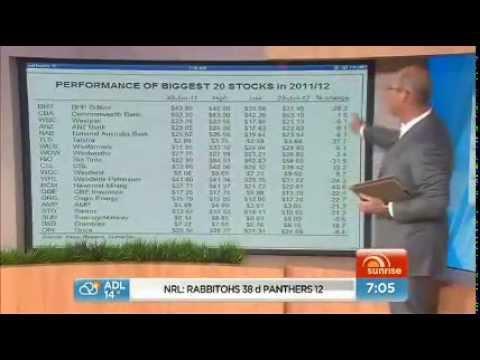 Telstra Share Price - Top FY12 Stocks