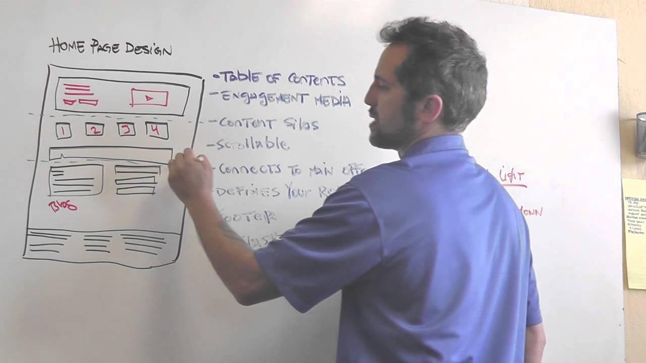 How to design a killer home page (advanced web design)