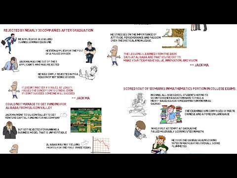 Resume Of Jack Ma His List Of Failures Animated Thingstoknow