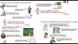 Lebenslauf von Jack Ma : Seine Liste Der Ausfälle [ Animierte ] | ThingsToKnow