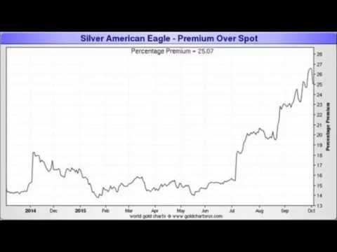 Silver Coin and Bar Demand causes bottlenecks and supply delays  - states the Silver Institute