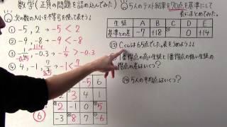 【中1 数学】中1-10 正負の問題を詰め込んでみた thumbnail